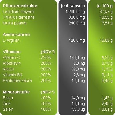 Androxan Fertil Zusammensetzung